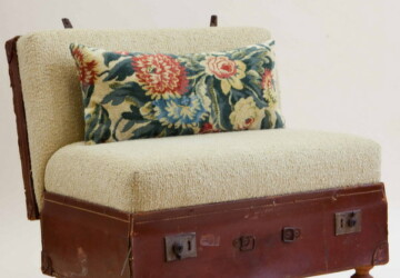 40 Creative ways of using Old Suitcases -