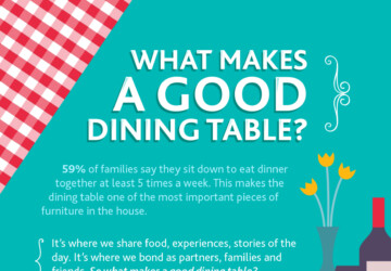[Infographic] What Makes a Good Dining Table? - infographic, home design, Dining Table