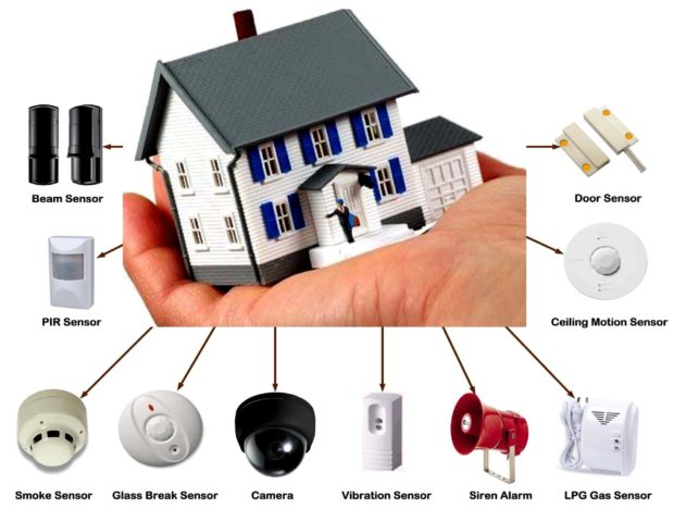 How to Install a DIY Security System Yourself