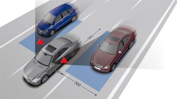 Best Aftermarket Auto Safety Equipment - sensors, cars, camera, Auto Safety