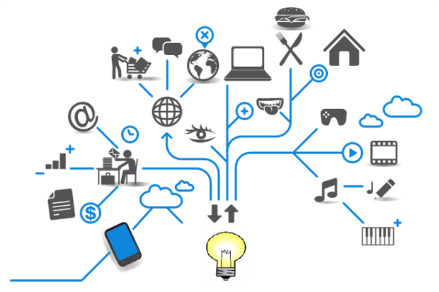 How Smart Devices Are Changing Our Homes - snart devices, machine learning, internet of things, home
