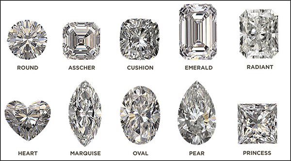 Know About Several Diamond Cut Types