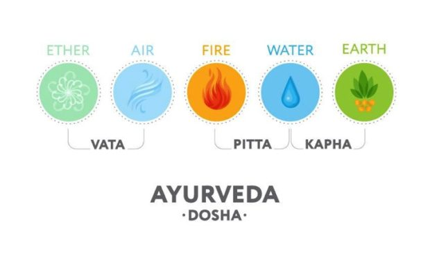 Ayurveda in Europe –Try it!