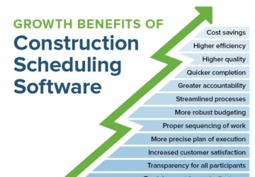 Scheduling Software for Construction: Free and Paid Options - software, schedule, construction