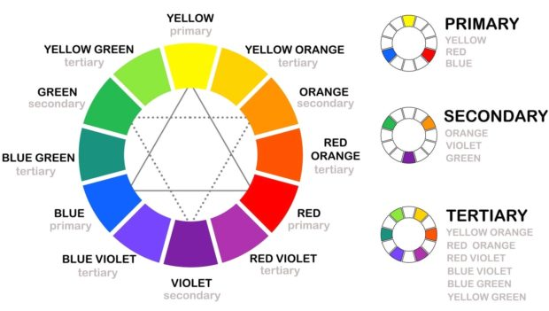 10 Tips On How To Improve Your Fashion Style And How The Color Wheel Can Help You To Perfect It