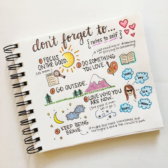Dont forget to... | 25+ Bullet Journal Ideas