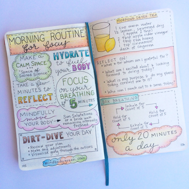 Morning routine | 25+ Bullet Journal Ideas
