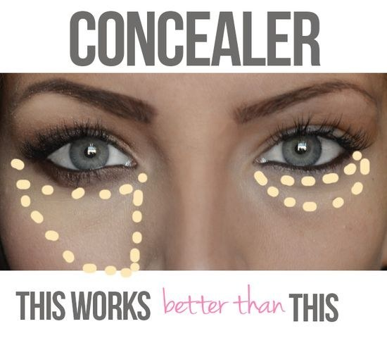 Concealer Beauty Hacks For Tired Eyes
