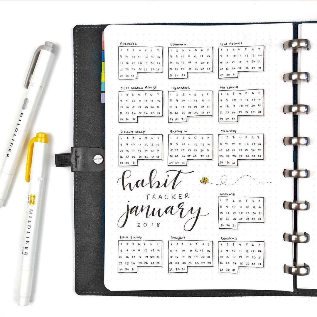 16  Bullet Journal Page Ideas To Inspire Your Next Entry - DIY planners, Bullet Journal Monthly Spread Ideas, Bullet Journal Ideas, Bullet Journal