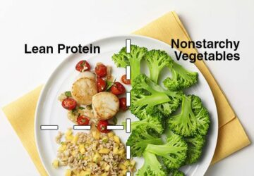 Do You Know the Healthy Plate Method? - healthy plate method, healthy food, food & drinks, food