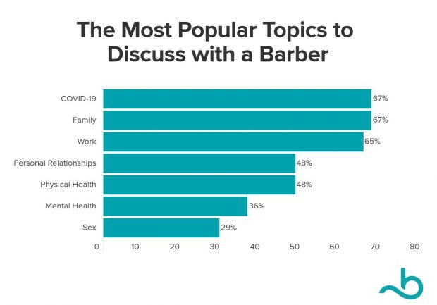 3 Tips on Picking the Best Barber For You - stylist, hairstylist, hairstyle, Hair, barbershop, barber
